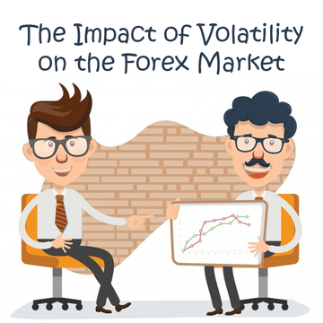 The Impact of Volatility on the Forex Market